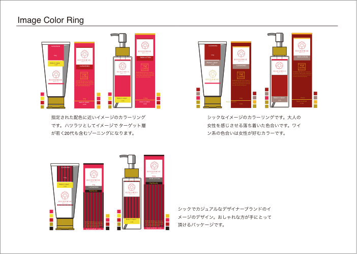 SGマックス/コスメチックパッケージ